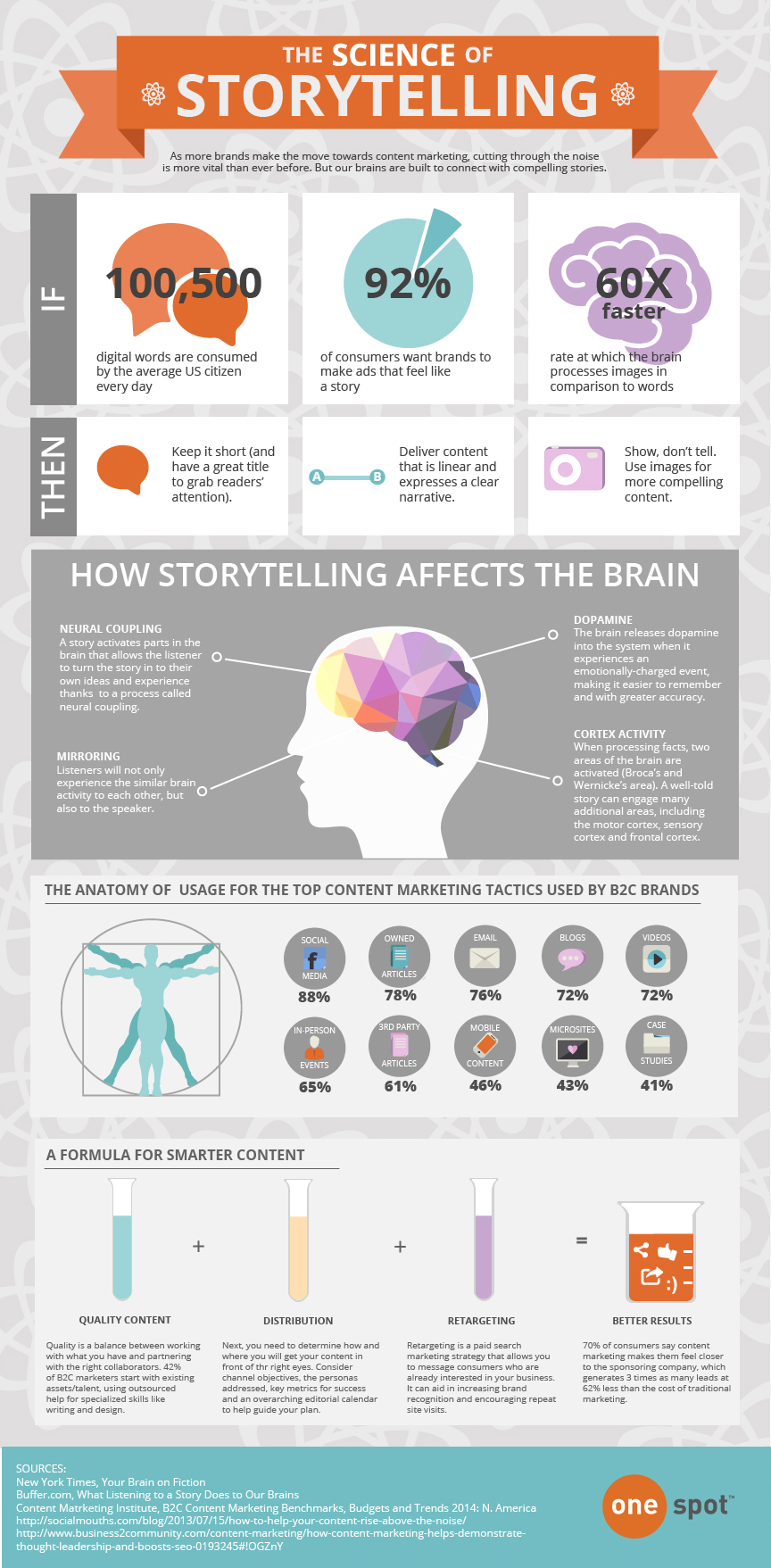 Science of Storytelling from OneSpot