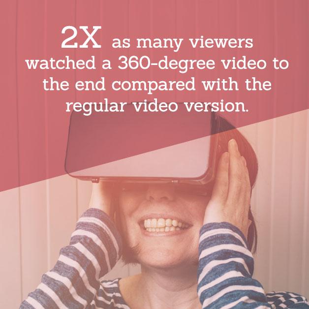 2017 Video Trend: 360 Videos