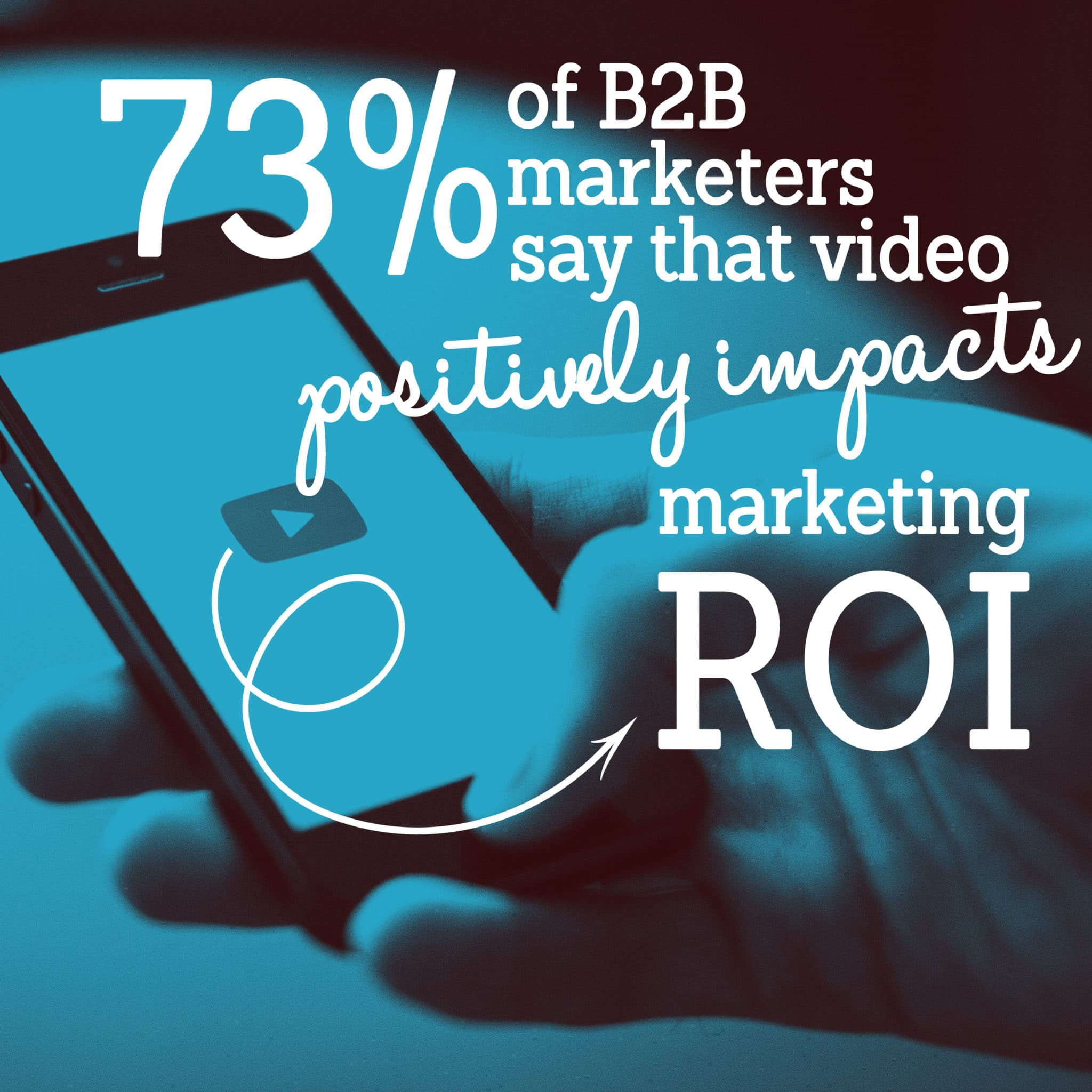 Social media video delivers a high ROI.